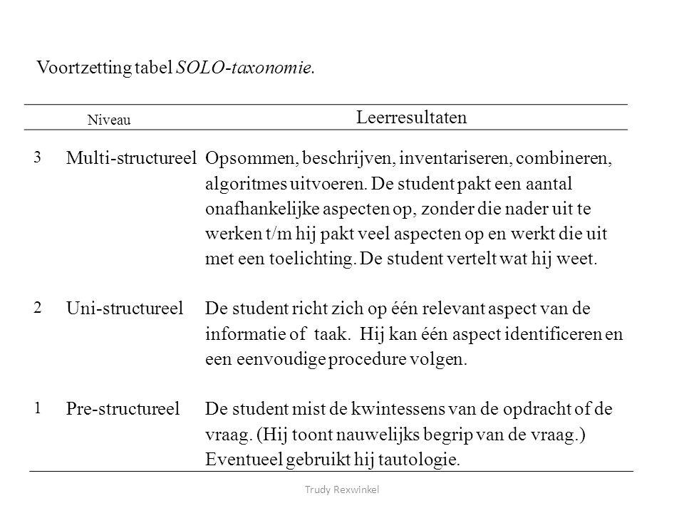Tabel.Ontwikkelingsschema voor houding Niveau en beschrijving van houding 5.