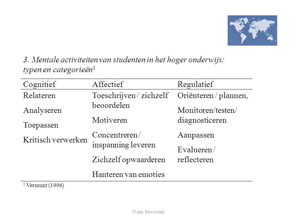 3. Mentale activiteiten van studenten in het hoger onderwijs: typen en categorieën 1 CognitiefAffectiefRegulatief Relateren Analyseren Toepassen Kriti