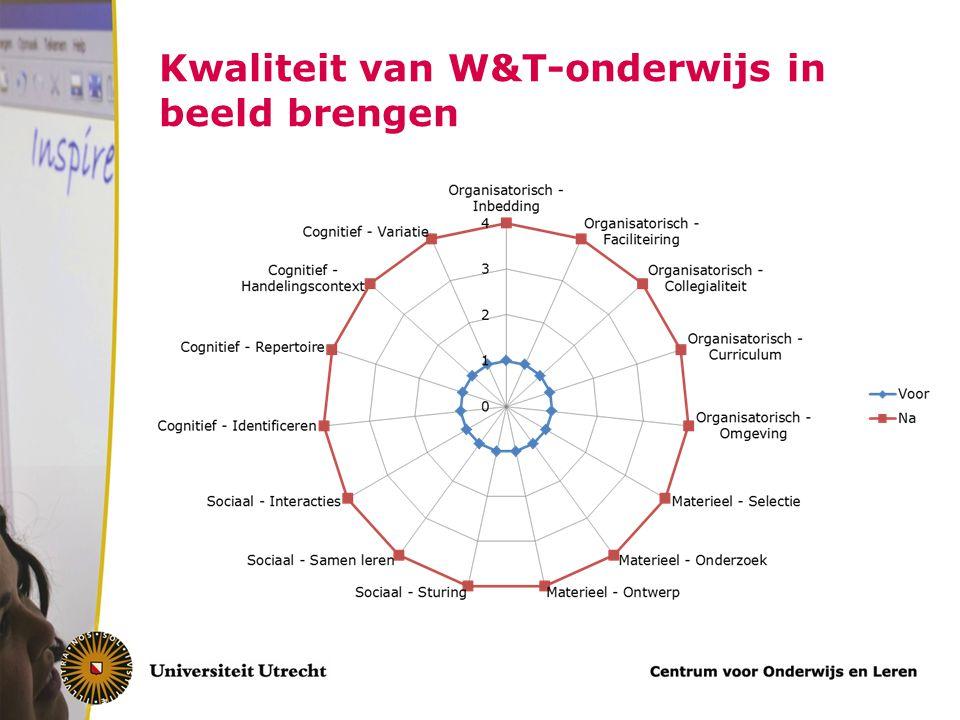Kwaliteit van W&T-onderwijs in beeld brengen