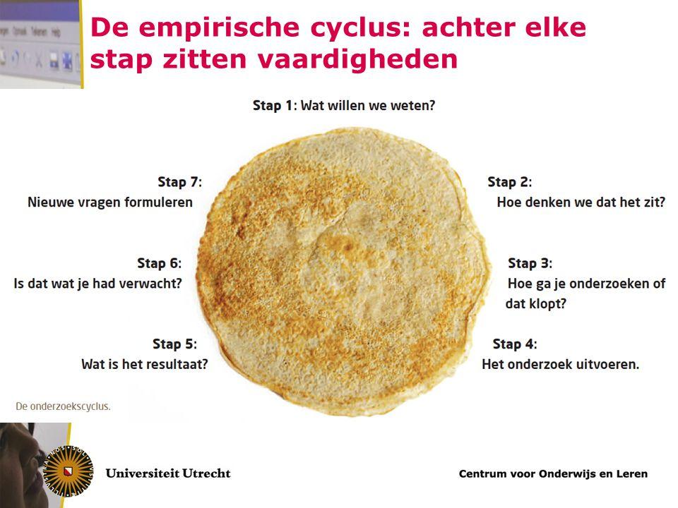 De empirische cyclus: achter elke stap zitten vaardigheden