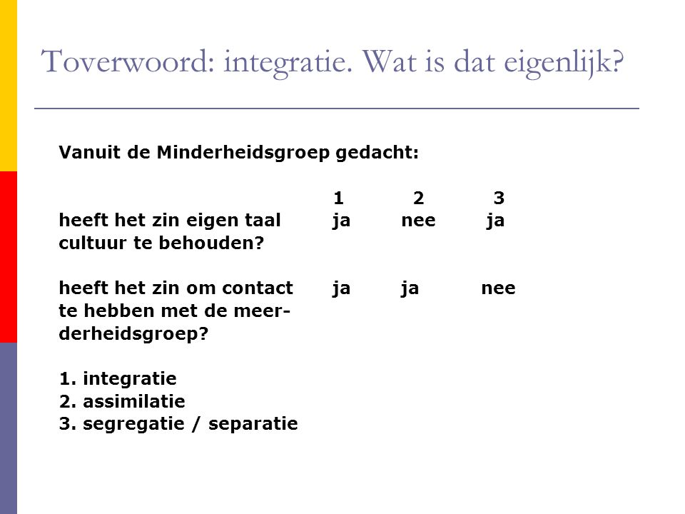 Toverwoord: integratie.Wat is dat eigenlijk.
