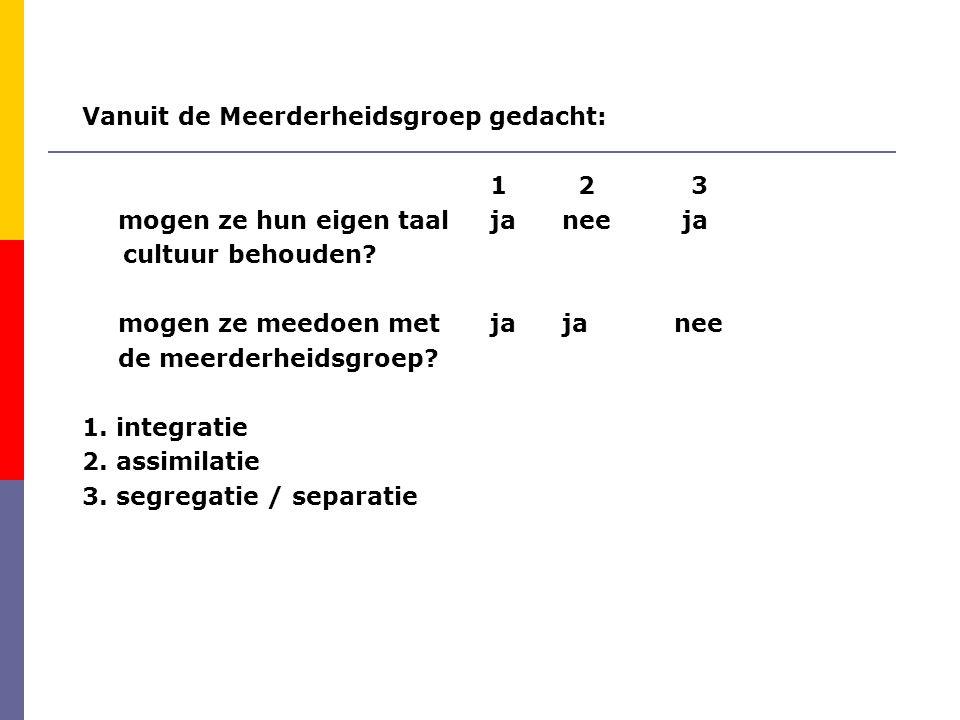 Vanuit de Meerderheidsgroep gedacht: 1 2 3 mogen ze hun eigen taal janee ja cultuur behouden.