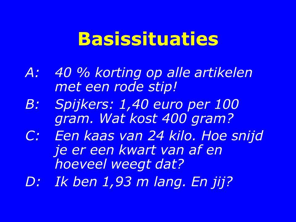 Basissituaties A: 40 % korting op alle artikelen met een rode stip! B: Spijkers: 1,40 euro per 100 gram. Wat kost 400 gram? C: Een kaas van 24 kilo. H