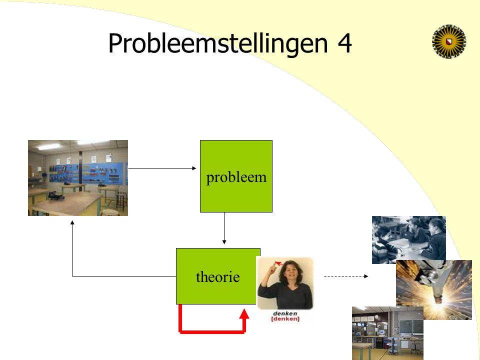 Probleemstellingen 4 probleem theorie