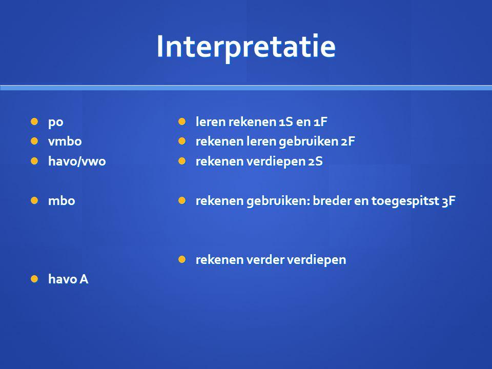 Interpretatie po po vmbo vmbo havo/vwo havo/vwo mbo mbo havo A havo A leren rekenen 1S en 1F leren rekenen 1S en 1F rekenen leren gebruiken 2F rekenen