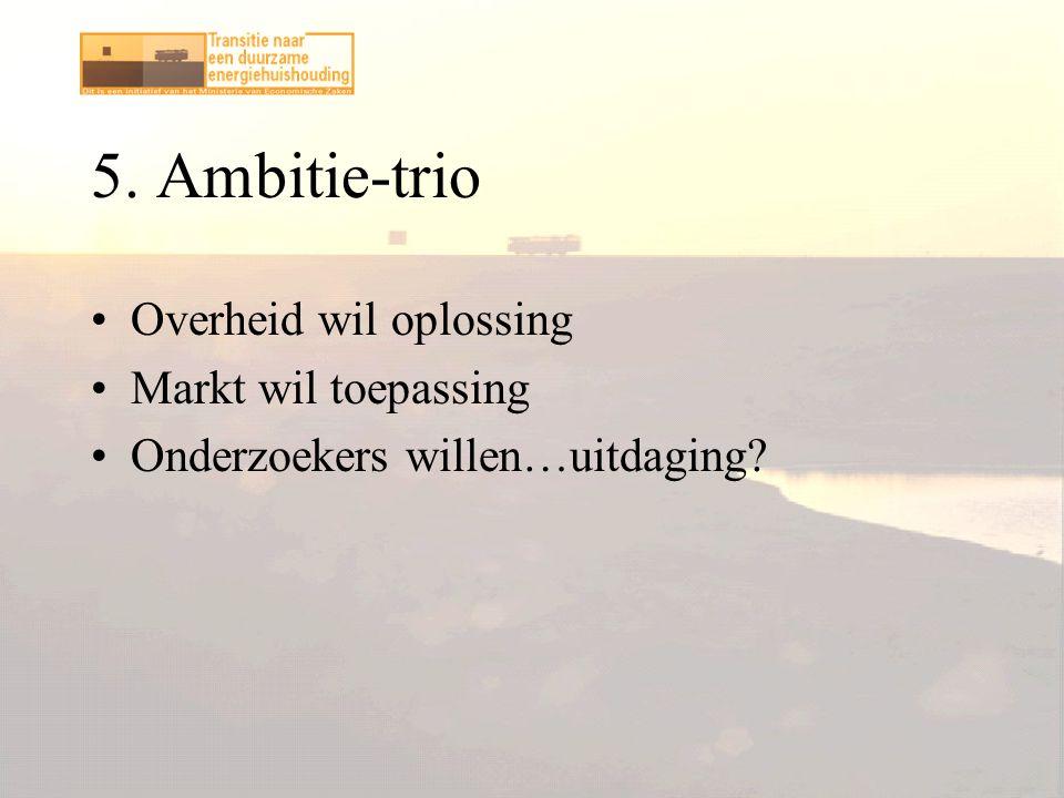 5. Ambitie-trio Overheid wil oplossing Markt wil toepassing Onderzoekers willen…uitdaging