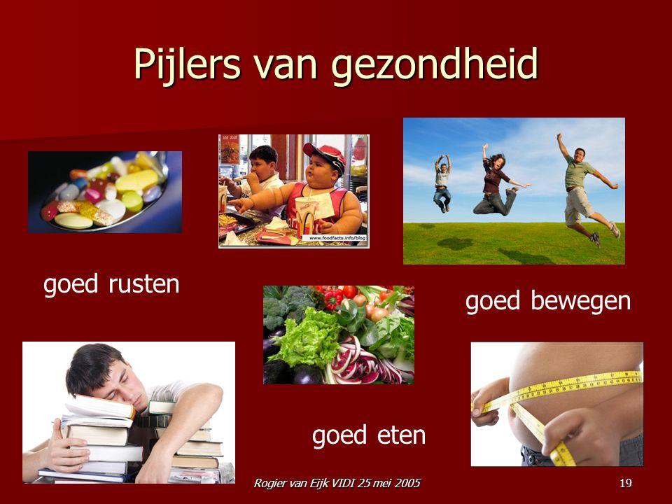 Rogier van Eijk VIDI 25 mei 200519 goed eten goed bewegen goed rusten Pijlers van gezondheid