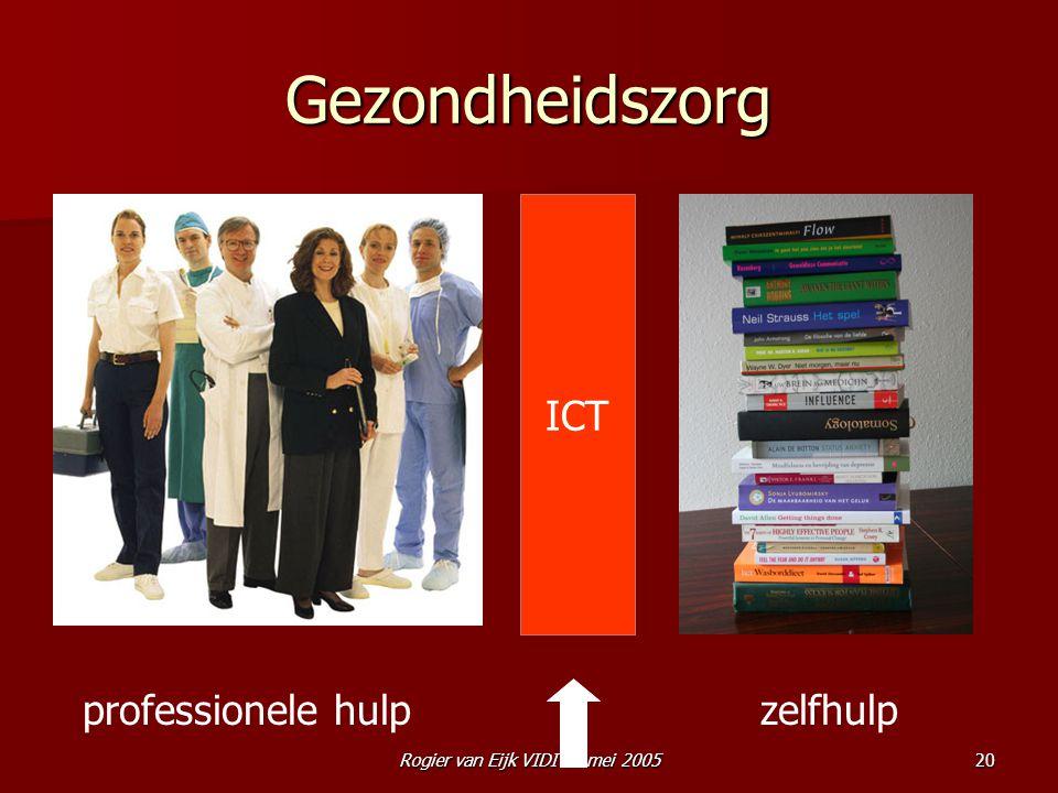 Rogier van Eijk VIDI 25 mei 200520 Gezondheidszorg zelfhulpprofessionele hulp ICT
