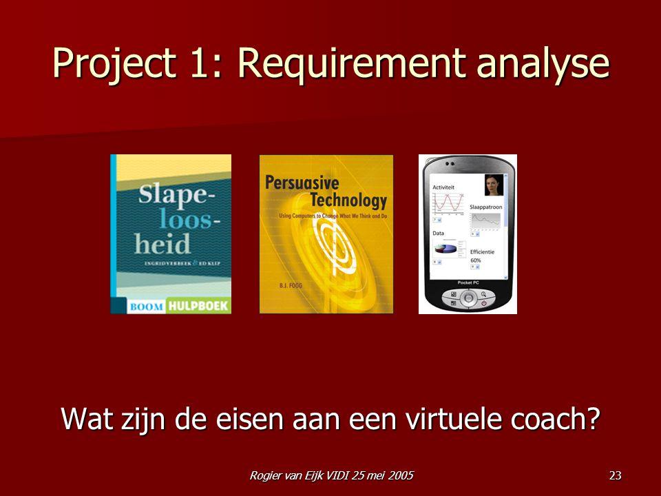 Rogier van Eijk VIDI 25 mei 200523 Project 1: Requirement analyse Wat zijn de eisen aan een virtuele coach?