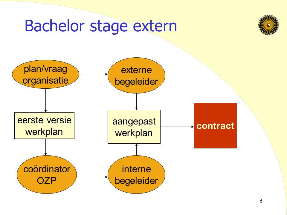 6 Bachelor stage extern eerste versie werkplan plan/vraag organisatie coördinator OZP interne begeleider externe begeleider aangepast werkplan contrac