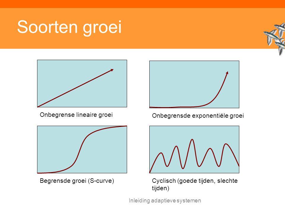 Inleiding adaptieve systemen Soorten groei Onbegrense lineaire groeiOnbegrensde exponentiële groeiBegrensde groei (S-curve)Cyclisch (goede tijden, slechte tijden)