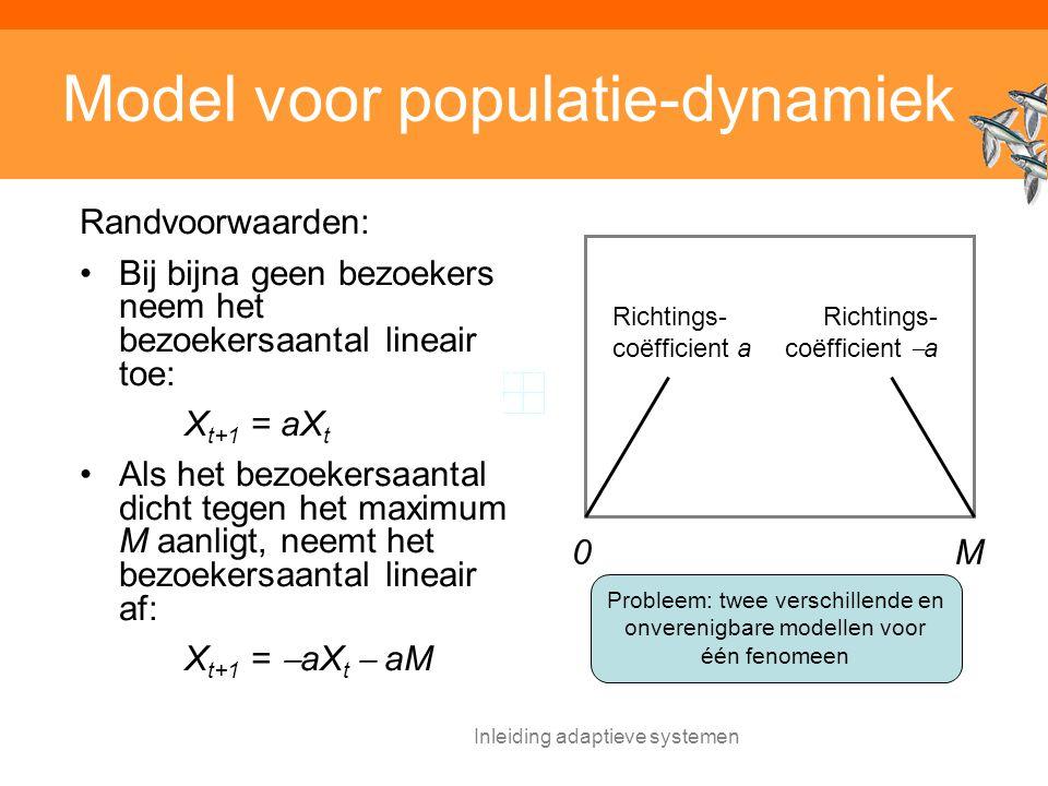 Inleiding adaptieve systemen Model voor populatie-dynamiek Randvoorwaarden: Bij bijna geen bezoekers neem het bezoekersaantal lineair toe: X t+1 = aX t Als het bezoekersaantal dicht tegen het maximum M aanligt, neemt het bezoekersaantal lineair af: X t+1 =  aX t  aM M0 Richtings- coëfficient a Richtings- coëfficient  a Probleem: twee verschillende en onverenigbare modellen voor één fenomeen