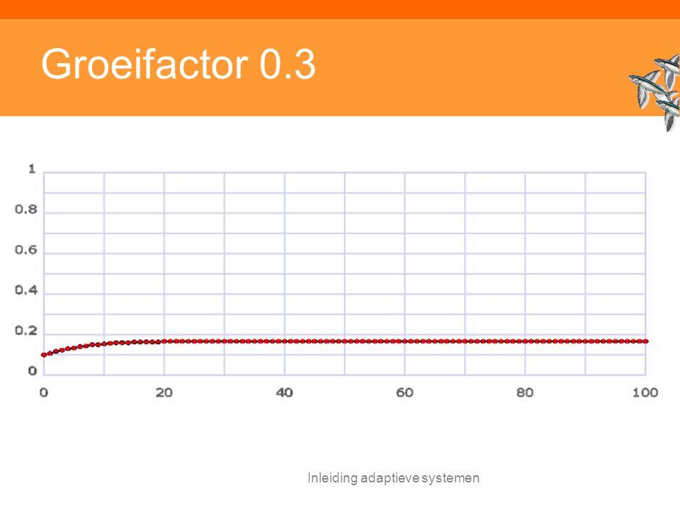 Inleiding adaptieve systemen Groeifactor 0.3