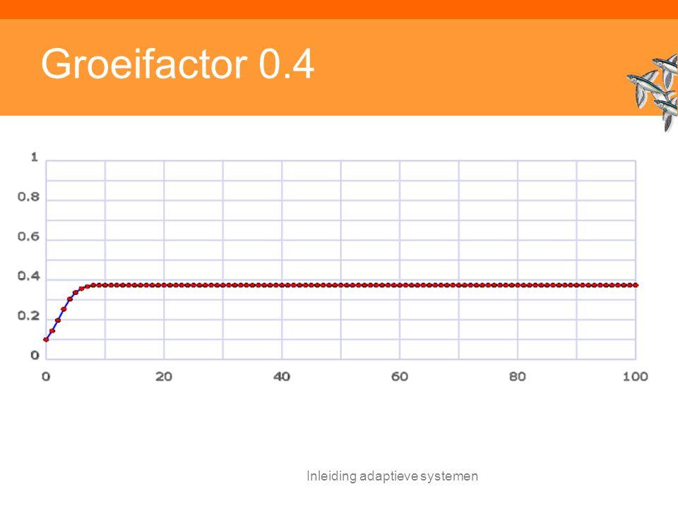 Inleiding adaptieve systemen Groeifactor 0.4
