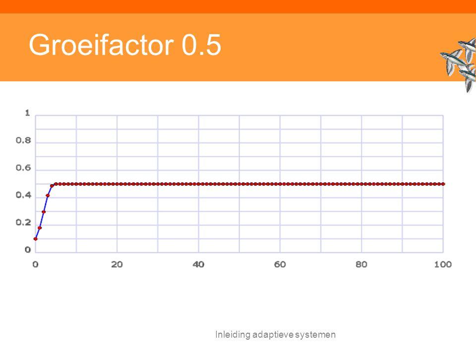 Inleiding adaptieve systemen Groeifactor 0.5