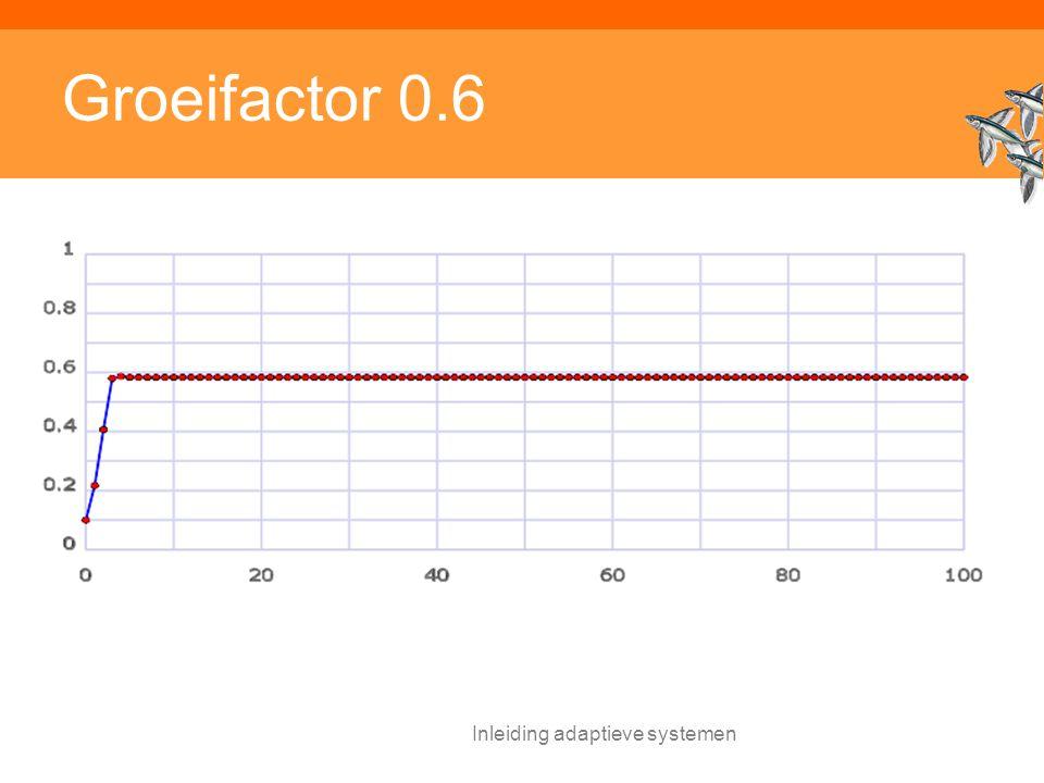 Inleiding adaptieve systemen Groeifactor 0.6