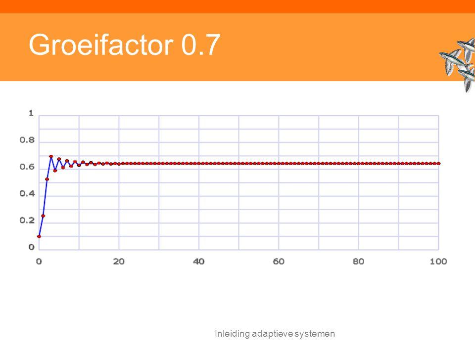 Inleiding adaptieve systemen Groeifactor 0.7