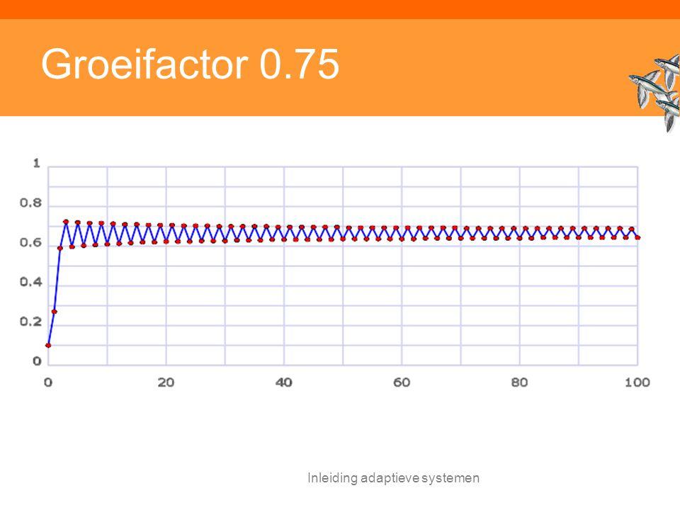 Inleiding adaptieve systemen Groeifactor 0.75