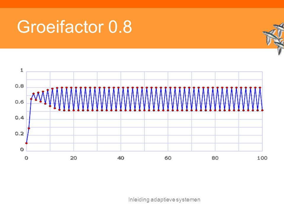 Inleiding adaptieve systemen Groeifactor 0.8