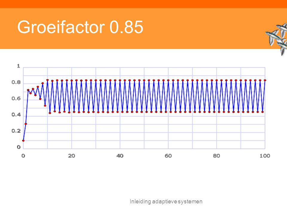 Inleiding adaptieve systemen Groeifactor 0.85