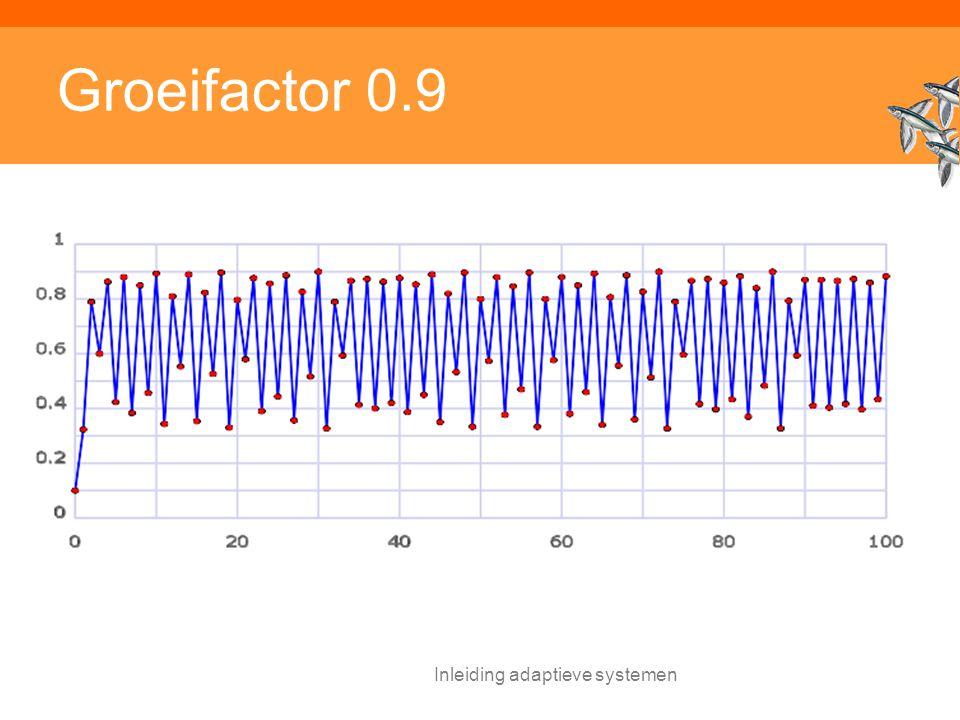 Inleiding adaptieve systemen Groeifactor 0.9