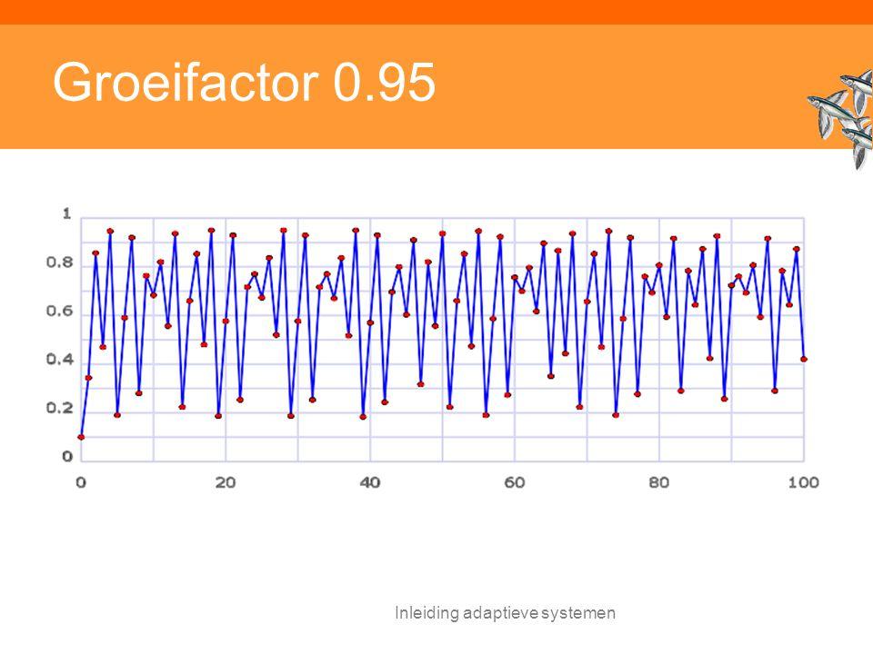Inleiding adaptieve systemen Groeifactor 0.95
