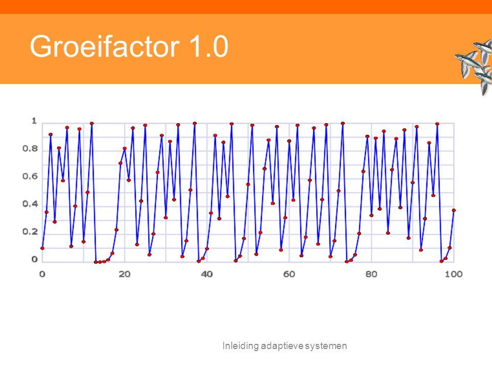Inleiding adaptieve systemen Groeifactor 1.0