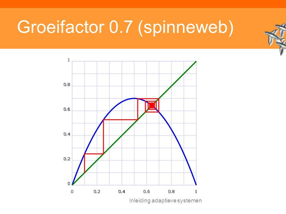 Inleiding adaptieve systemen Groeifactor 0.7 (spinneweb)