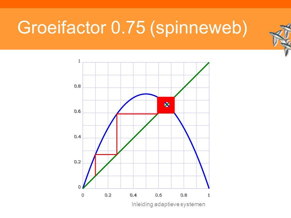 Inleiding adaptieve systemen Groeifactor 0.75 (spinneweb)