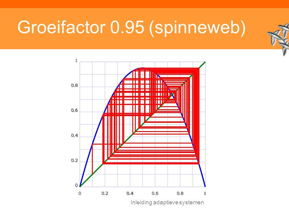 Inleiding adaptieve systemen Groeifactor 0.95 (spinneweb)