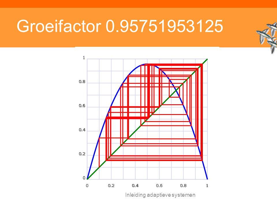 Inleiding adaptieve systemen Groeifactor 0.95751953125