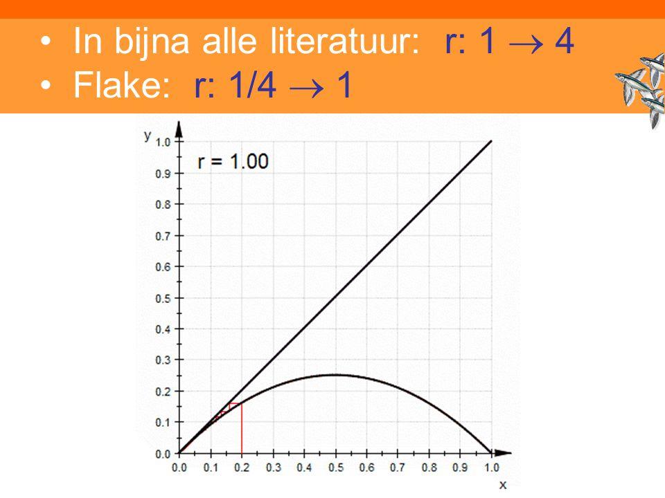 Inleiding adaptieve systemen In bijna alle literatuur: r: 1  4 Flake: r: 1/4  1