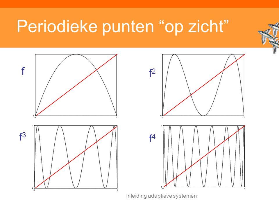 Inleiding adaptieve systemen Periodieke punten op zicht f f2f2 f3f3 f4f4