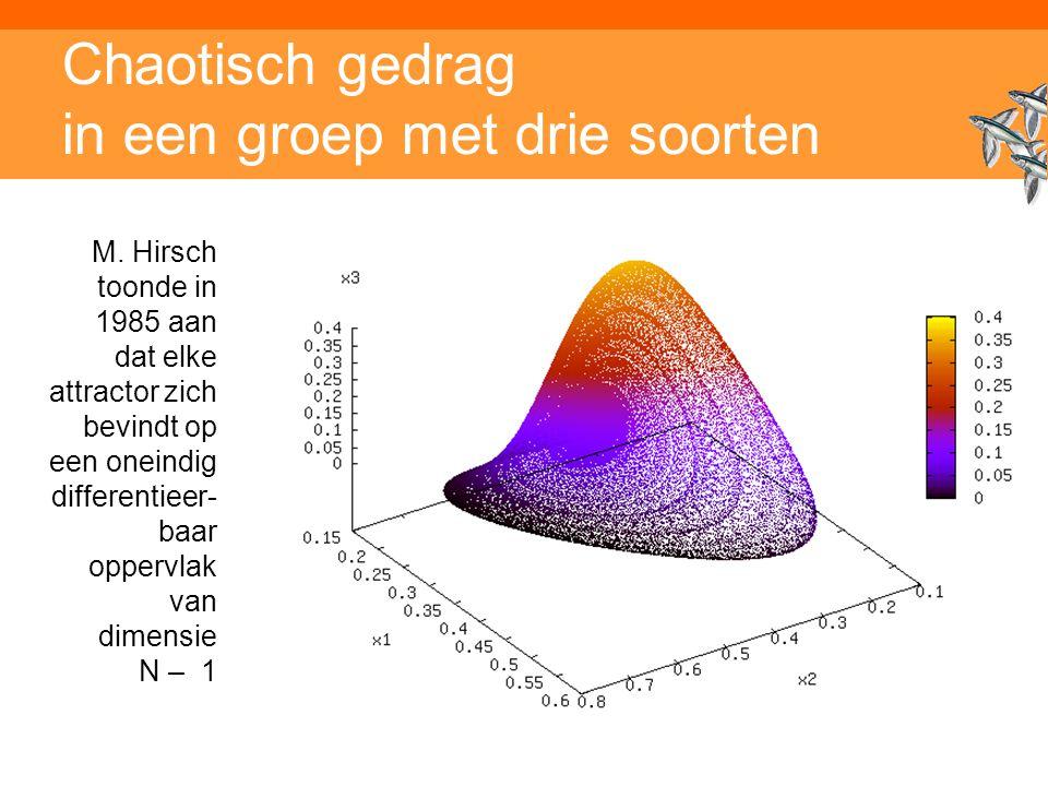 Inleiding adaptieve systemen Chaotisch gedrag in een groep met drie soorten M.