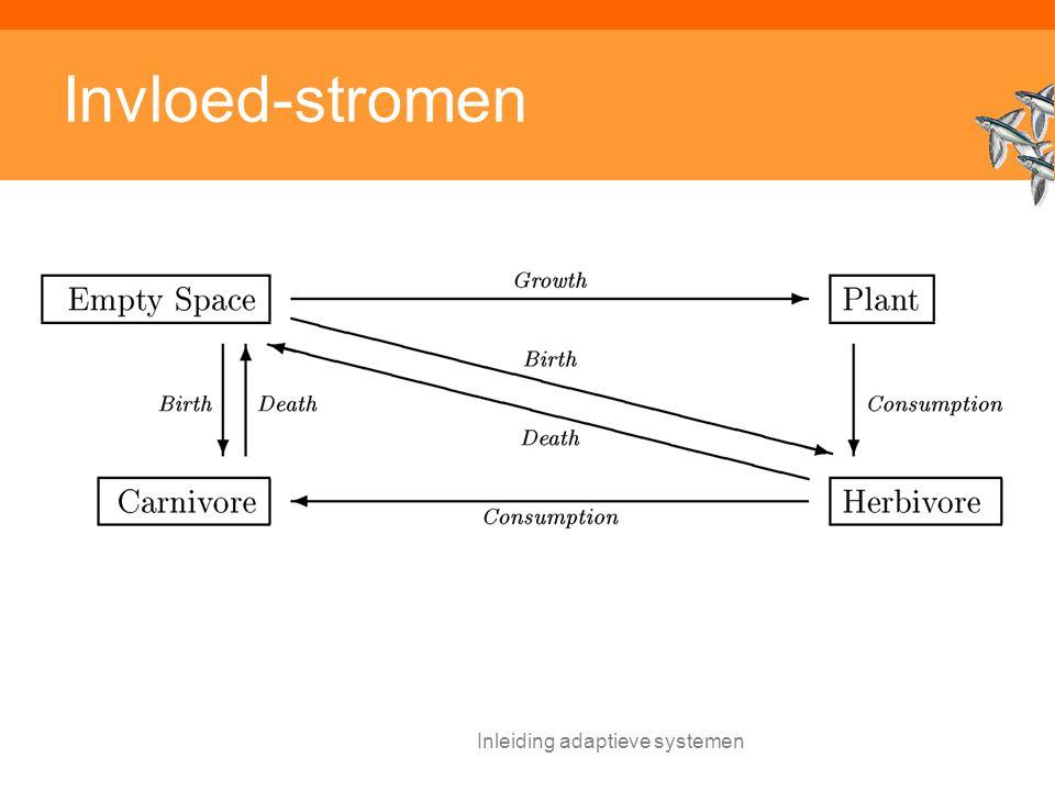 Inleiding adaptieve systemen Invloed-stromen