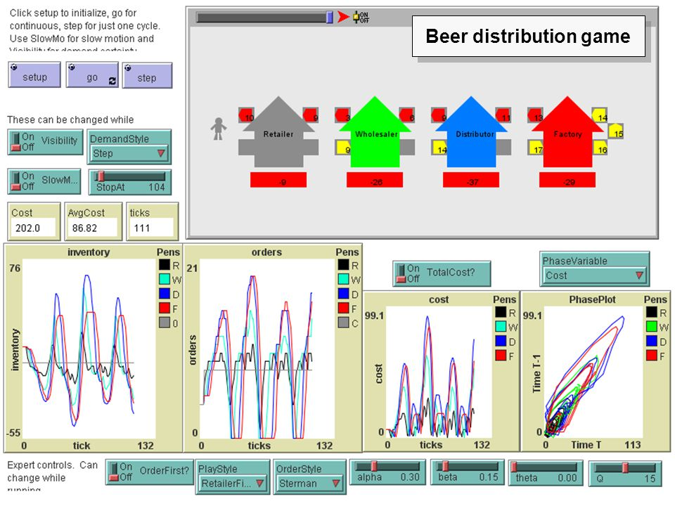 Inleiding adaptieve systemen Beer distribution game