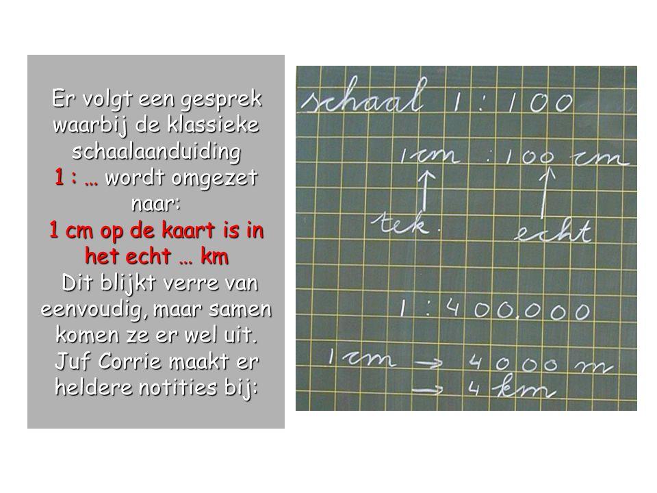 Er volgt een gesprek waarbij de klassieke schaalaanduiding 1 : … wordt omgezet naar: 1 cm op de kaart is in het echt … km Dit blijkt verre van eenvoudig, maar samen komen ze er wel uit.