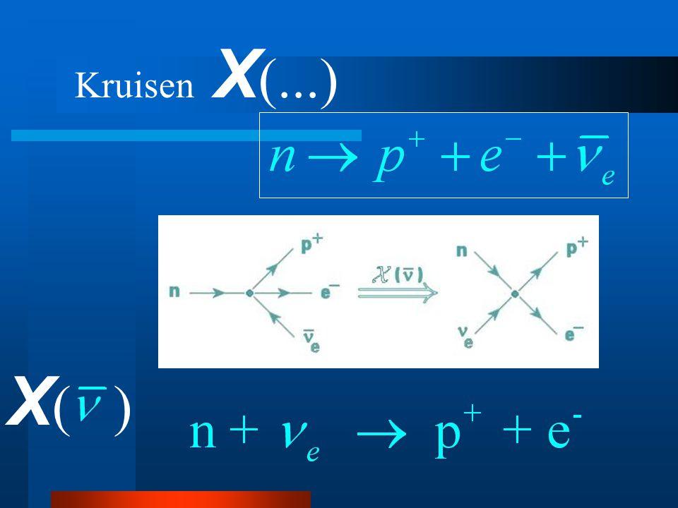 Kruisen X (...) X ( )