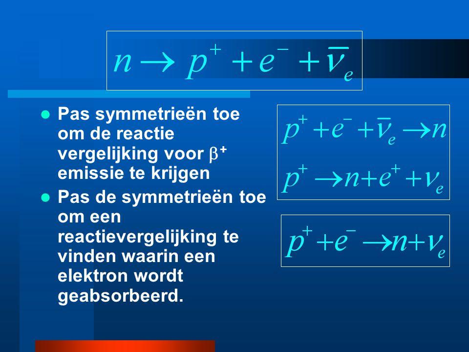 Pas symmetrieën toe om de reactie vergelijking voor  + emissie te krijgen Pas de symmetrieën toe om een reactievergelijking te vinden waarin een elek