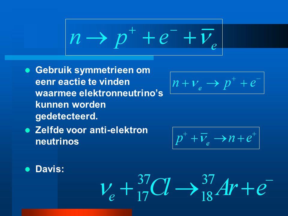 Gebruik symmetrieen om eenr eactie te vinden waarmee elektronneutrino's kunnen worden gedetecteerd. Zelfde voor anti-elektron neutrinos Davis: