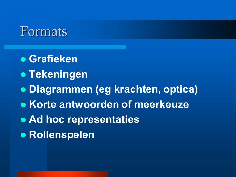 Formats Grafieken Tekeningen Diagrammen (eg krachten, optica) Korte antwoorden of meerkeuze Ad hoc representaties Rollenspelen
