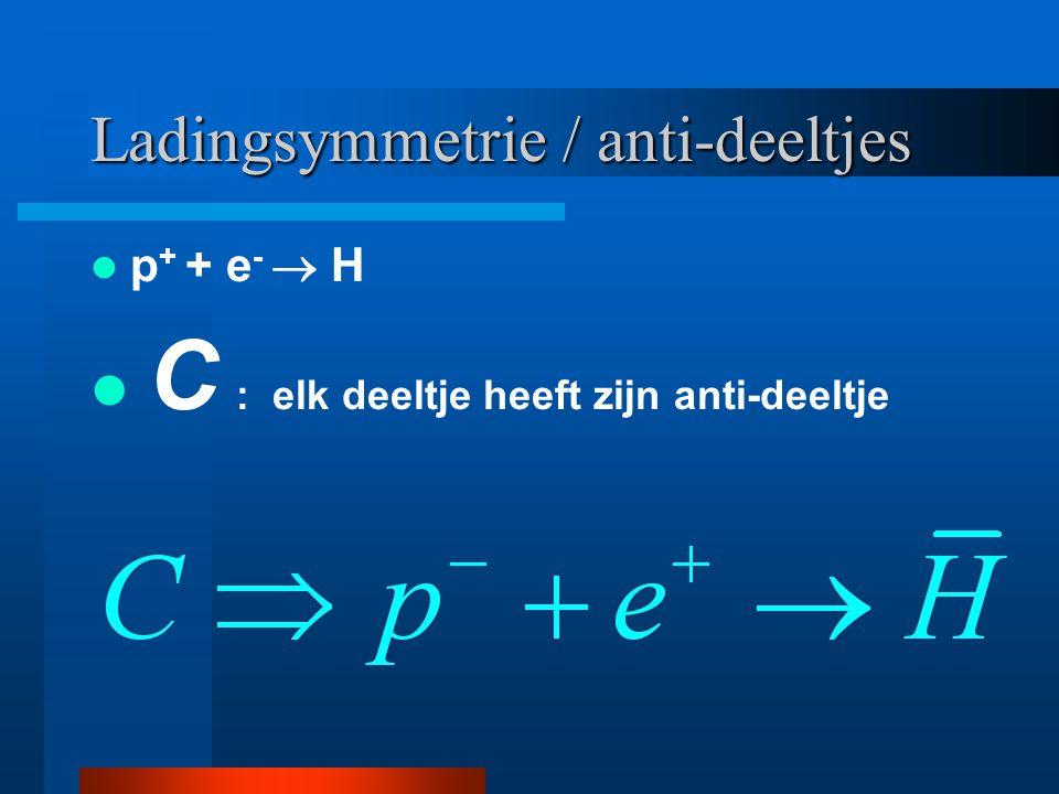 Ladingsymmetrie / anti-deeltjes p + + e -  H C : elk deeltje heeft zijn anti-deeltje