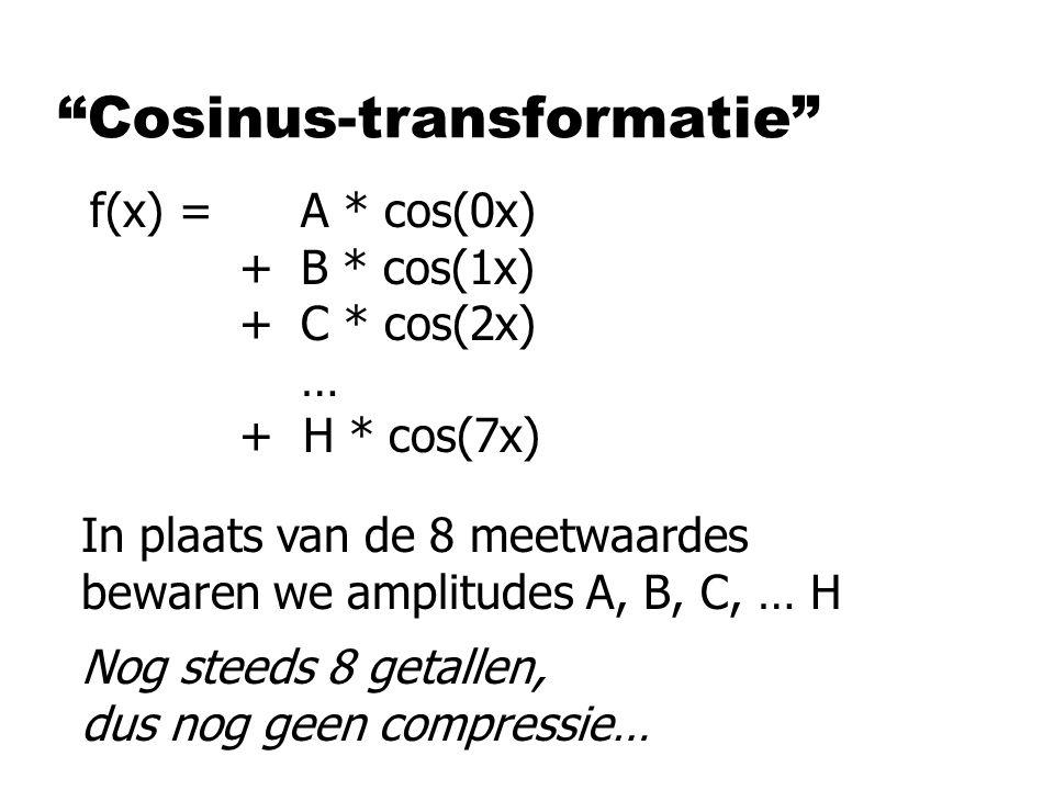 Cosinus-transformatie In plaats van de 8 meetwaardes bewaren we amplitudes A, B, C, … H f(x) =A * cos(0x) +B * cos(1x) +C * cos(2x) … + H * cos(7x) Nog steeds 8 getallen, dus nog geen compressie…