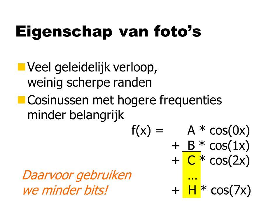 Eigenschap van foto's nVeel geleidelijk verloop, weinig scherpe randen nCosinussen met hogere frequenties minder belangrijk f(x) =A * cos(0x) +B * cos(1x) +C * cos(2x) … + H * cos(7x) Daarvoor gebruiken we minder bits!