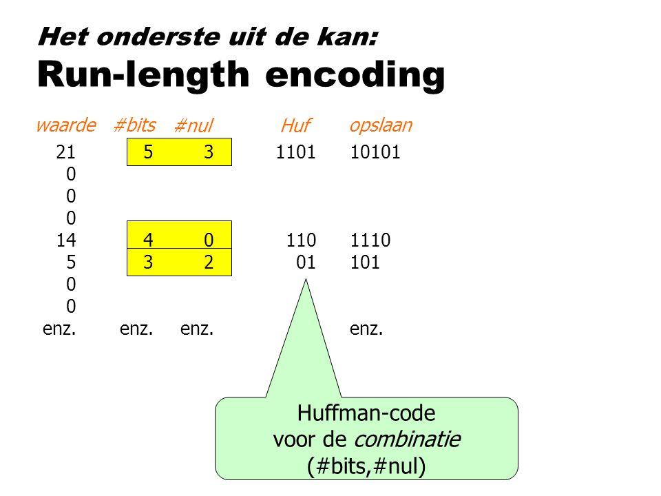 Het onderste uit de kan: Run-length encoding 21 0 14 5 0 enz.