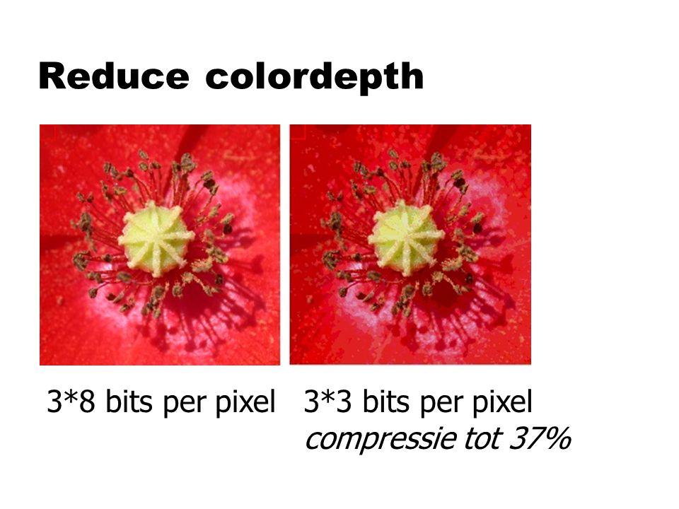 Reduce colordepth 3*8 bits per pixel3*3 bits per pixel compressie tot 37%