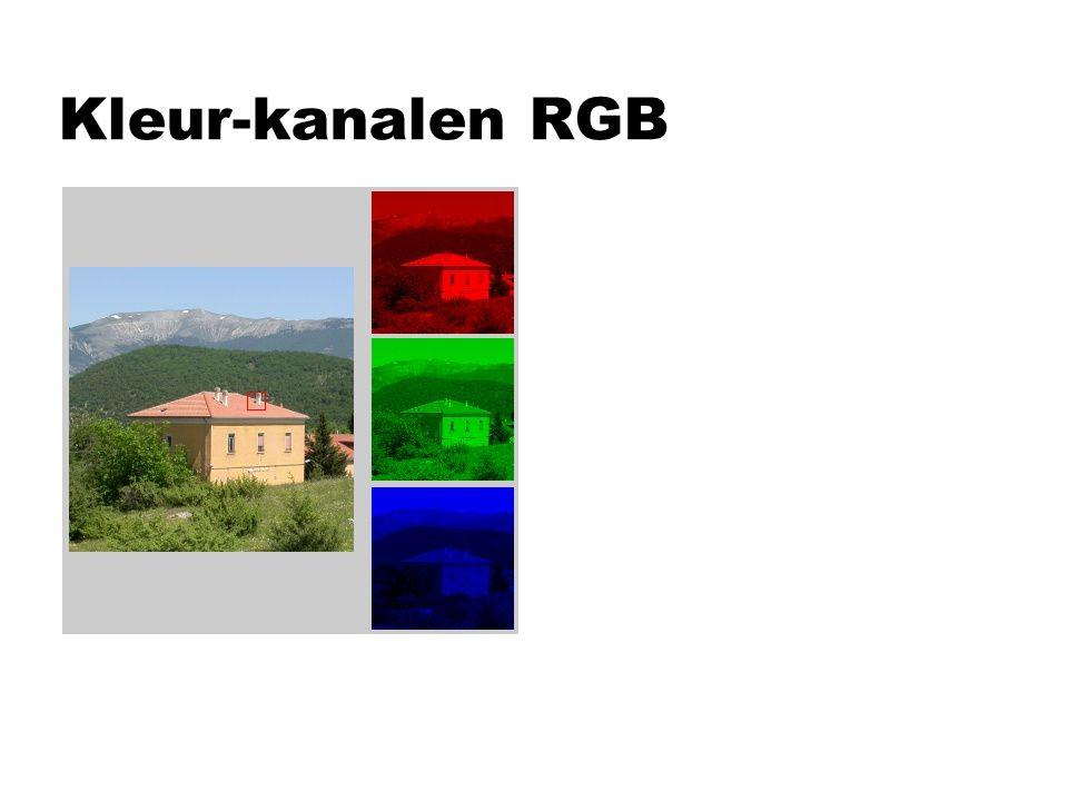 Kleur-kanalen RGB