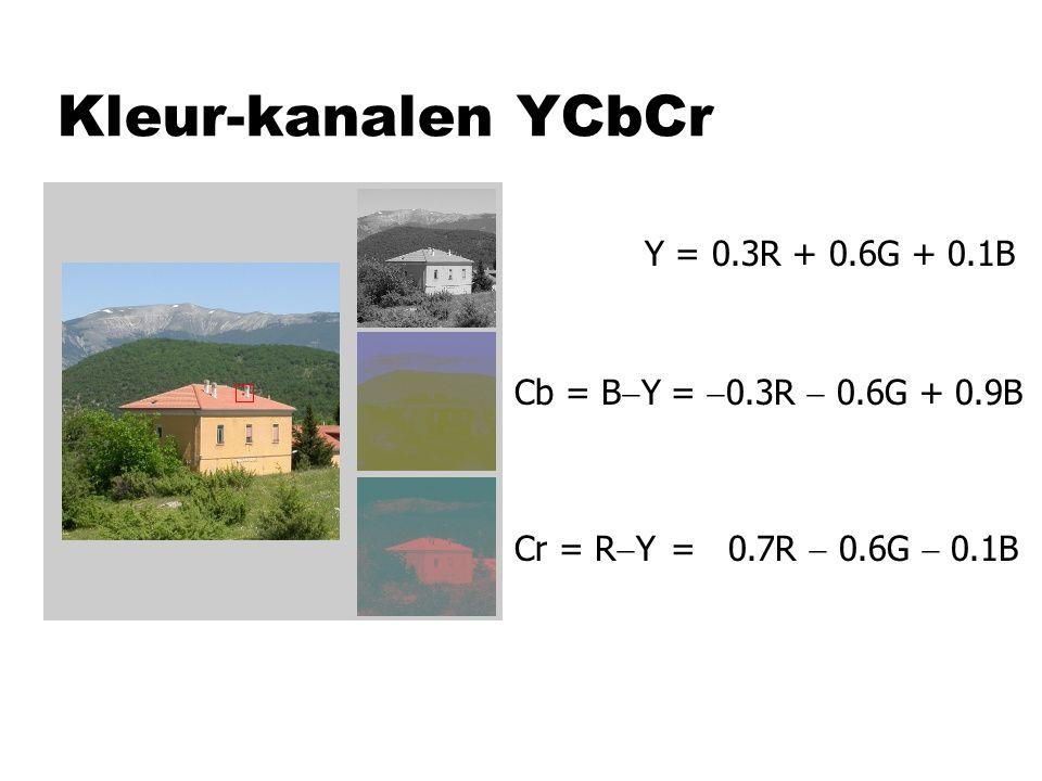Kleur-kanalen YCbCr Y = 0.3R + 0.6G + 0.1B Cb = B  Y Cr = R  Y =  0.3R  0.6G + 0.9B = 0.7R  0.6G  0.1B