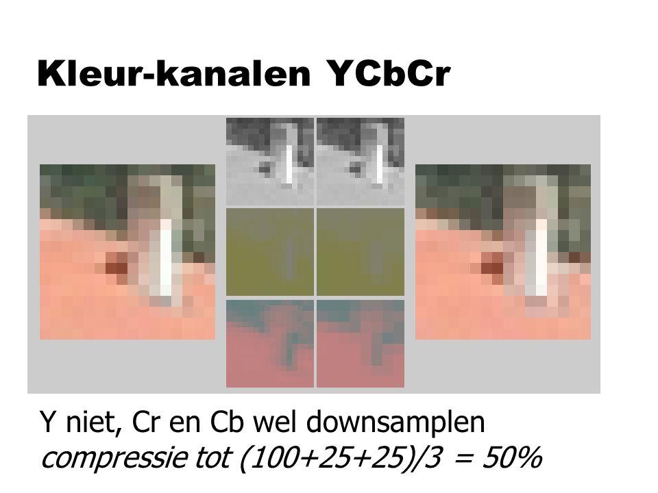 Kleur-kanalen YCbCr Y niet, Cr en Cb wel downsamplen compressie tot (100+25+25)/3 = 50%