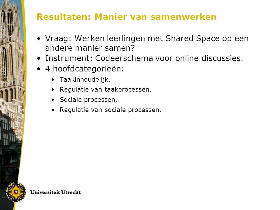 Resultaten: Manier van samenwerken Vraag: Werken leerlingen met Shared Space op een andere manier samen? Instrument: Codeerschema voor online discussi